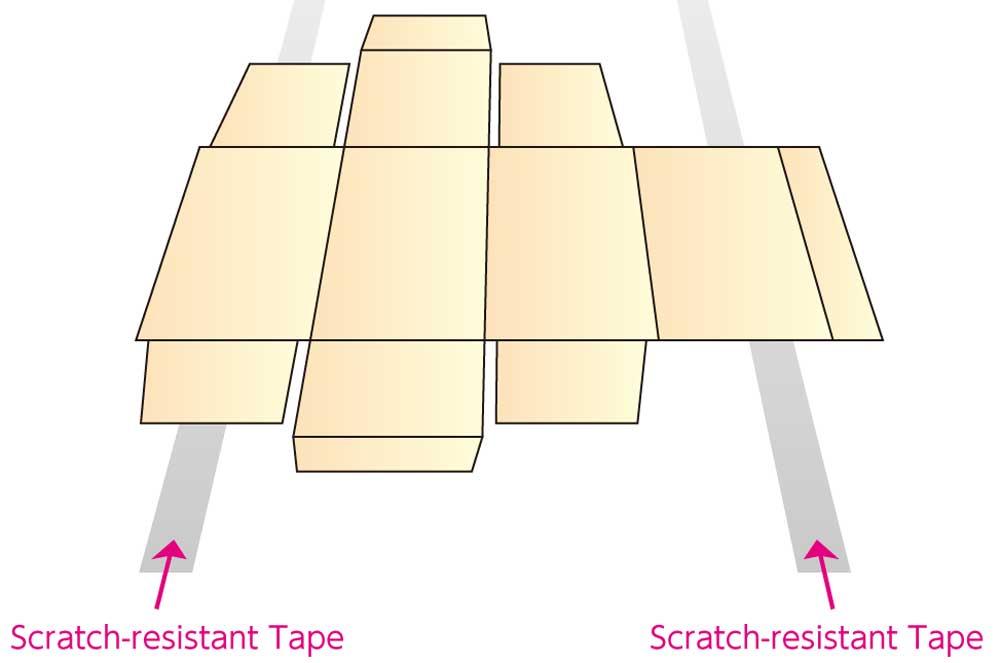 Scratch resistant tape diagrams